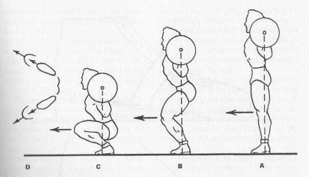 Técnica correcta de la sentadilla, el mejor ejercicio para piernas